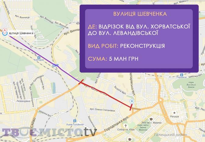 Нові дороги, наземний перехід та велодоріжки: що зміниться в Шевченківському районі фото
