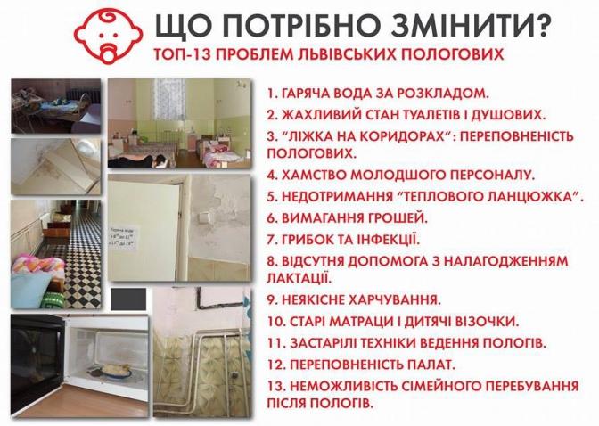 Що потрібно змінити: ТОП проблем львівських пологових будинків фото