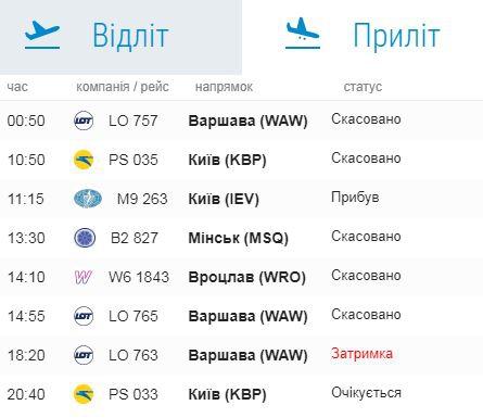 Уаеропорті Львова через негоду скасовано низку рейсів