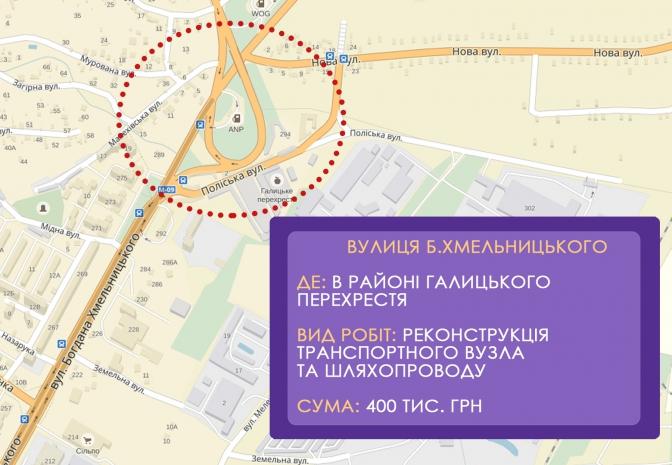 Нові дороги, наземний перехід та велодоріжки: що зміниться в Шевченківському районі фото 3