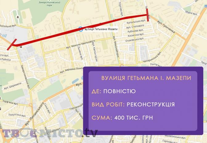 Нові дороги, наземний перехід та велодоріжки: що зміниться в Шевченківському районі фото 5