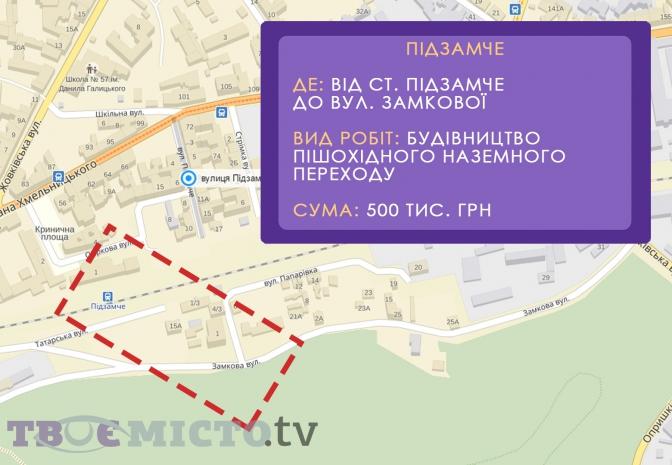 Нові дороги, наземний перехід та велодоріжки: що зміниться в Шевченківському районі фото 11