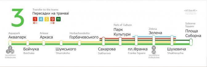 Крім того, що схему маршрутів