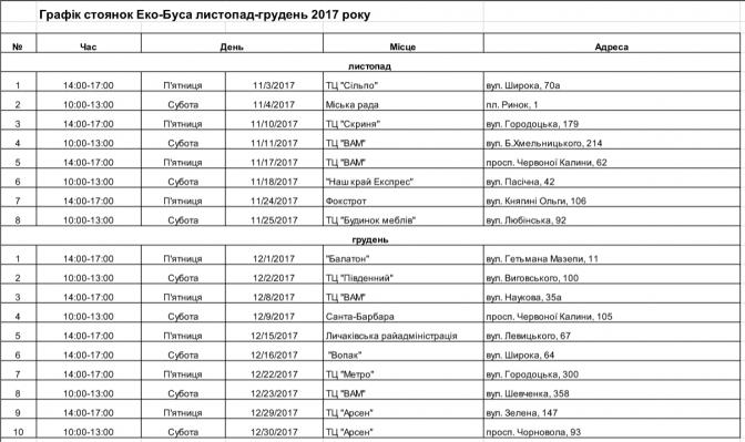 Графік на листопад: де у Львові здати відпрацьовані лампи і батарейки фото
