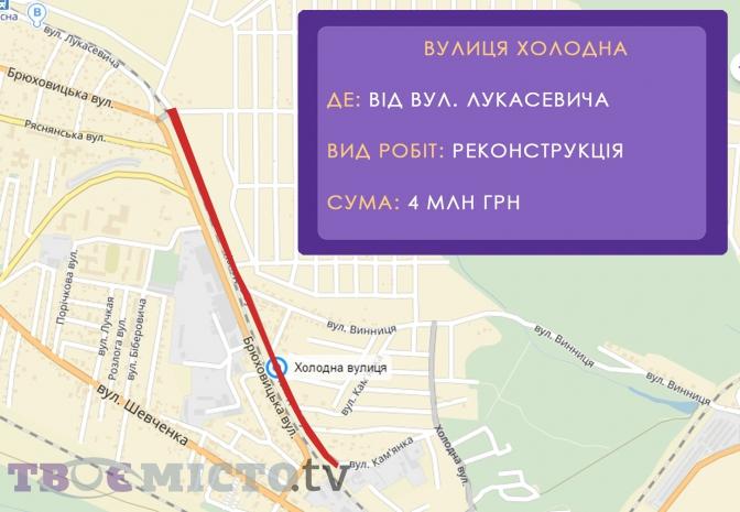 Нові дороги, наземний перехід та велодоріжки: що зміниться в Шевченківському районі фото 9