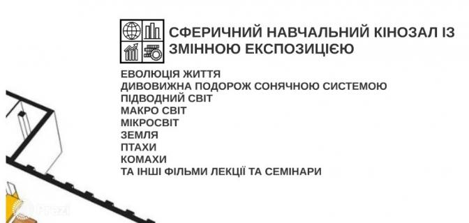 """Зал-трансформер та планетарій 3D: як зміниться кінотеатр """"Львів"""" фото 4"""