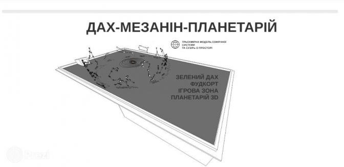 """Зал-трансформер та планетарій 3D: як зміниться кінотеатр """"Львів"""" фото 7"""