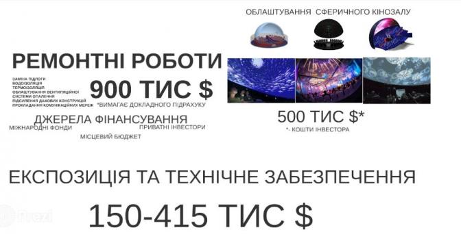 """Зал-трансформер та планетарій 3D: як зміниться кінотеатр """"Львів"""" фото 9"""