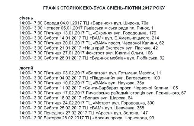 Будь еко: куди у Львові здати відпрацьовані люмінесцентні лампи та батарейки фото