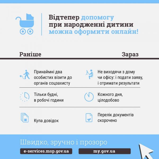 """Львів'янину на замітку: """" дитячі гроші"""" тепер можна отримати онлайн фото"""