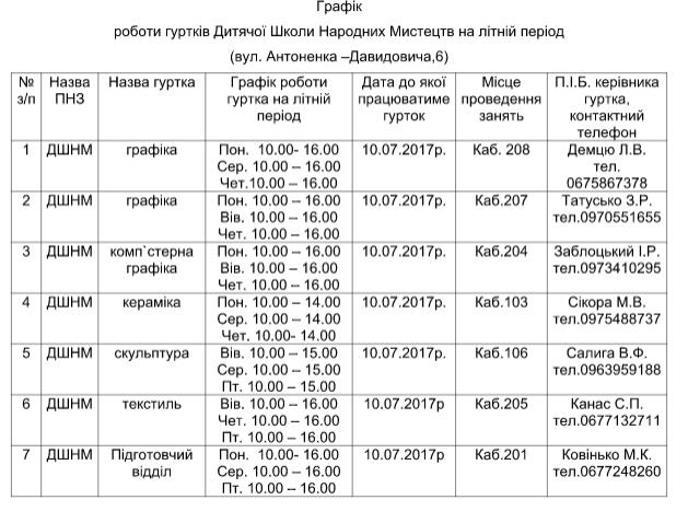 Чим зайняти дітей влітку: перелік безкоштовних гуртків у Львові фото 15