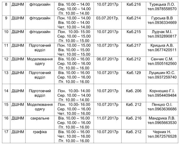 Чим зайняти дітей влітку: перелік безкоштовних гуртків у Львові фото 16