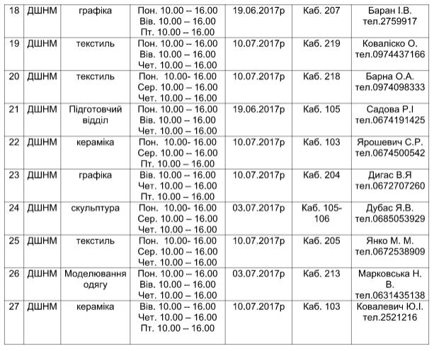 Чим зайняти дітей влітку: перелік безкоштовних гуртків у Львові фото 17