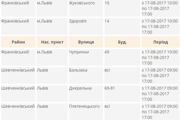 Будь в курсі: де у Львові сьогодні немає світла та коли включать фото 2