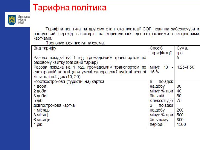 Інновація: як E-квиток змінить транспортну систему Львова фото 2