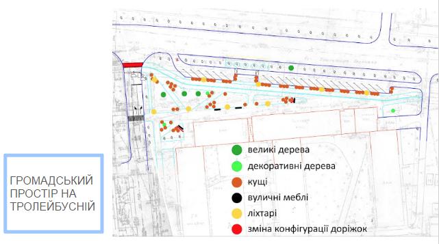 Фонтани, гойдалки, хідники: як зміняться громадські простори Львова у 2017 фото 9