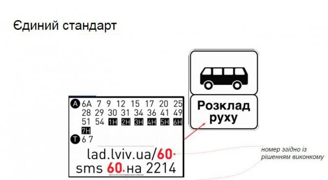 Коли приїде маршрутка: відтепер львів'яни дізнаються про це через телефон фото