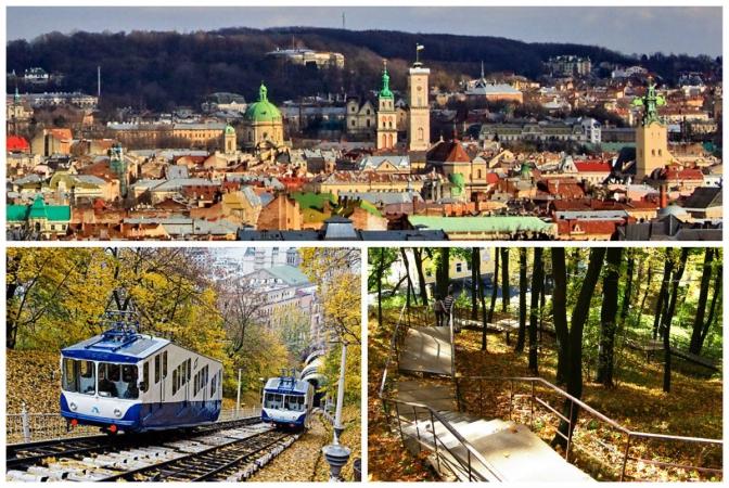 фото:wikiwand.com, parus.lviv.ua, neosvit.pp.ua