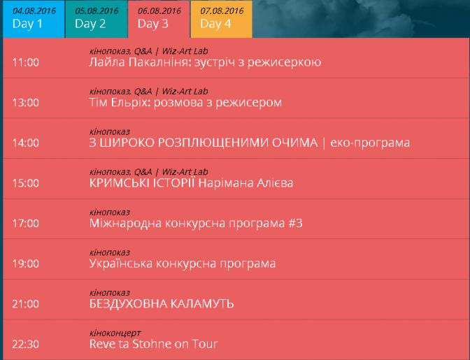 Сьогодні у Львові стартує фестиваль короткого метру Wiz-Art: повна програма фото 2