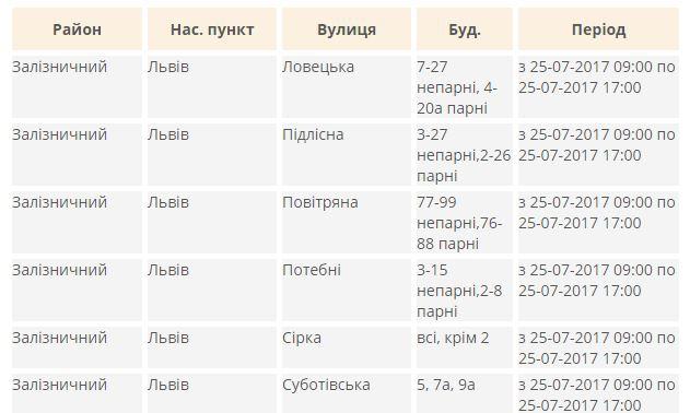 Будь в курсі: де у Львові сьогодні немає світла та коли включать фото 1